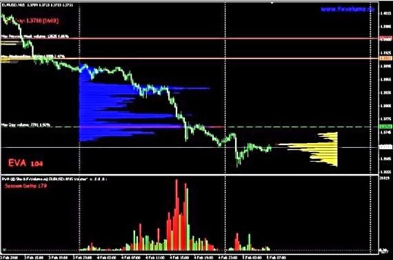 Торговля бинарными опционами мт4-1