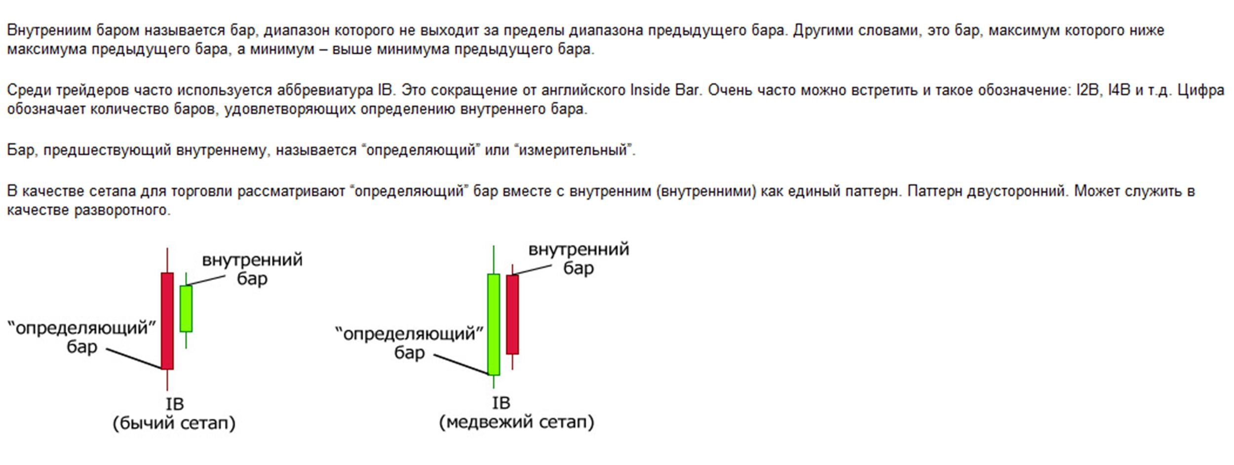 Москворечье трейдинг официальный сайт на русском