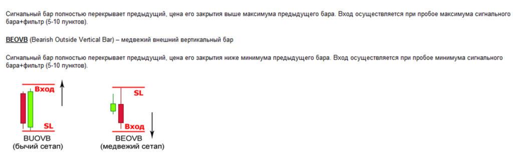 томсетт торговля опционами скачать pdf
