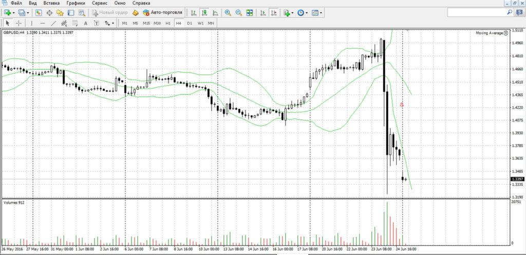 Funt-sterlingov-i-evro-prodolzhajut-padenie