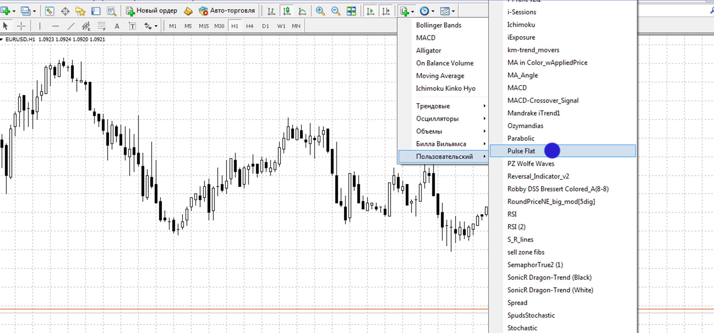 Скачать индикатор для бинарных опционов-5