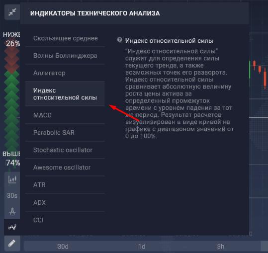 2-prostaja-binarnaja-indikatornaja-strategija