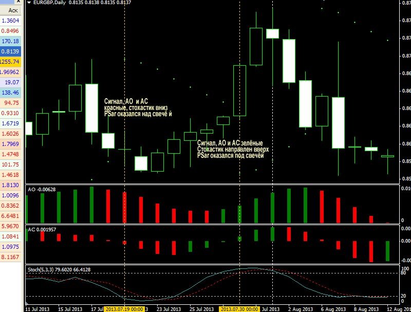 Торговые системы торговли бинарными опционами начать торговлю на бирже без вложений
