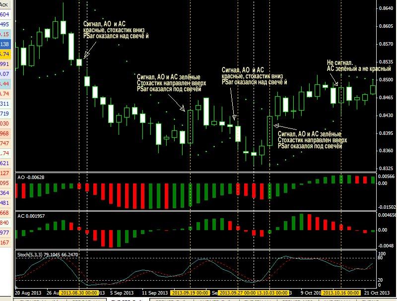 Беспроигрышные стратегии торговли бинарные опционы стратегии для бинарных опционов фадеева