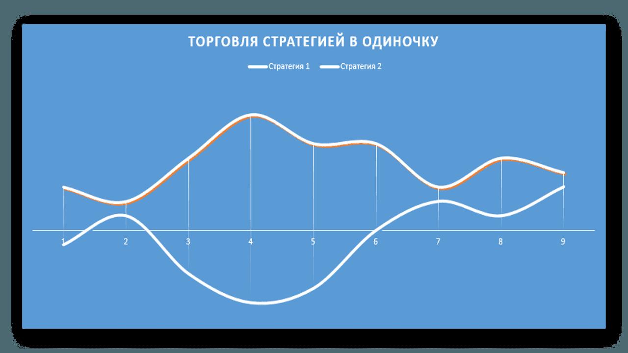 Олимп трейд москва щелковская 1